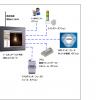 シームモニター接続イメージ
