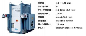 漏洩磁束探傷装置 RFL140 仕様