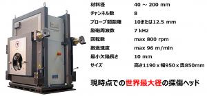 漏洩磁束探傷装置 RFL200 仕様