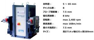 漏洩磁束探傷装置 RFL65 仕様