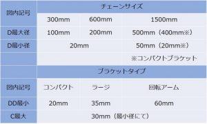 ブラケットサイズ表